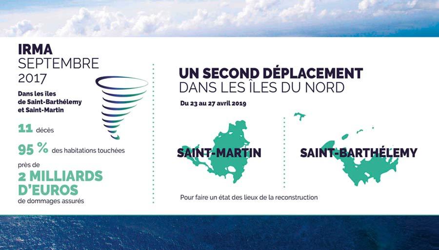 Risques naturels majeurs outre-mer, reconstruction et résilience des territoires